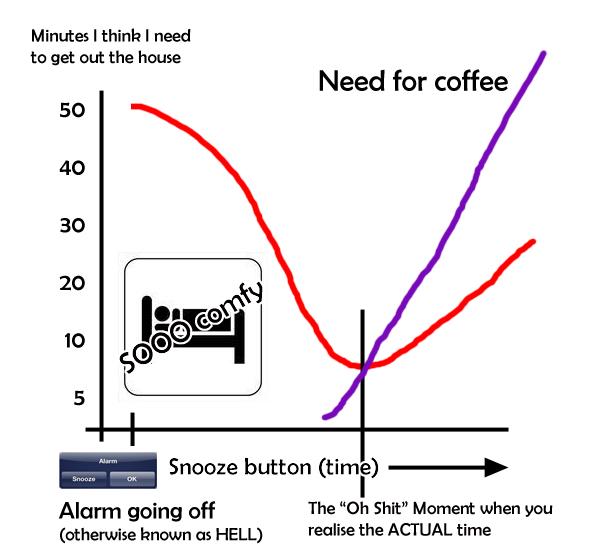 Waking-up-2
